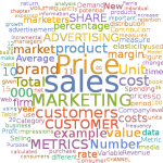 Marketing Metrics 3rd edition wordcloud