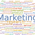 Marketing wikipedia word cloud