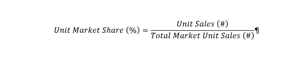 Formula for Unit Market Share