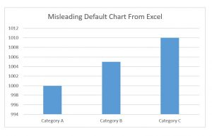 Excel Can't Be Relied Upon To Follow Best Practice